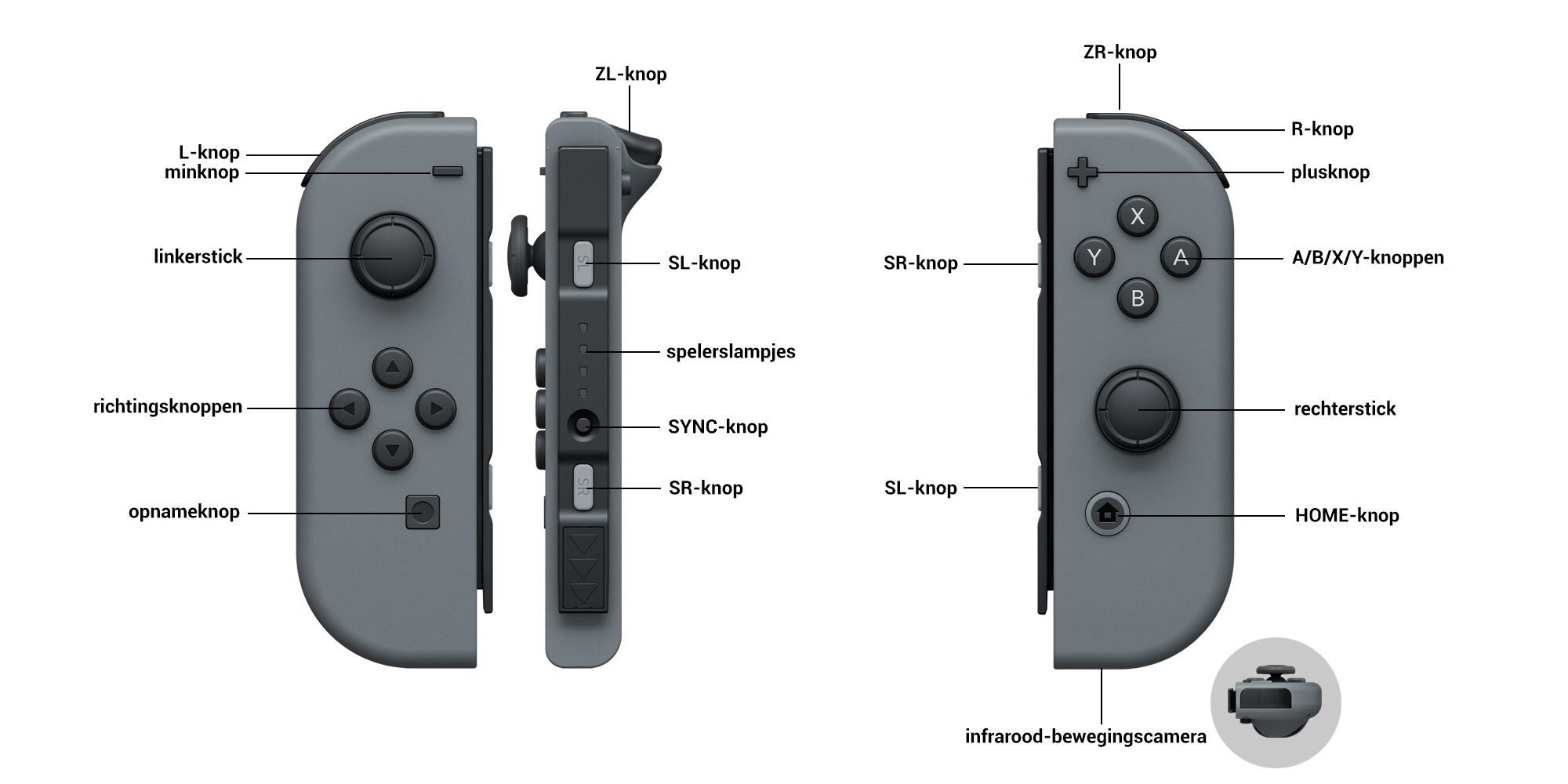 Nintendo Switch controllers